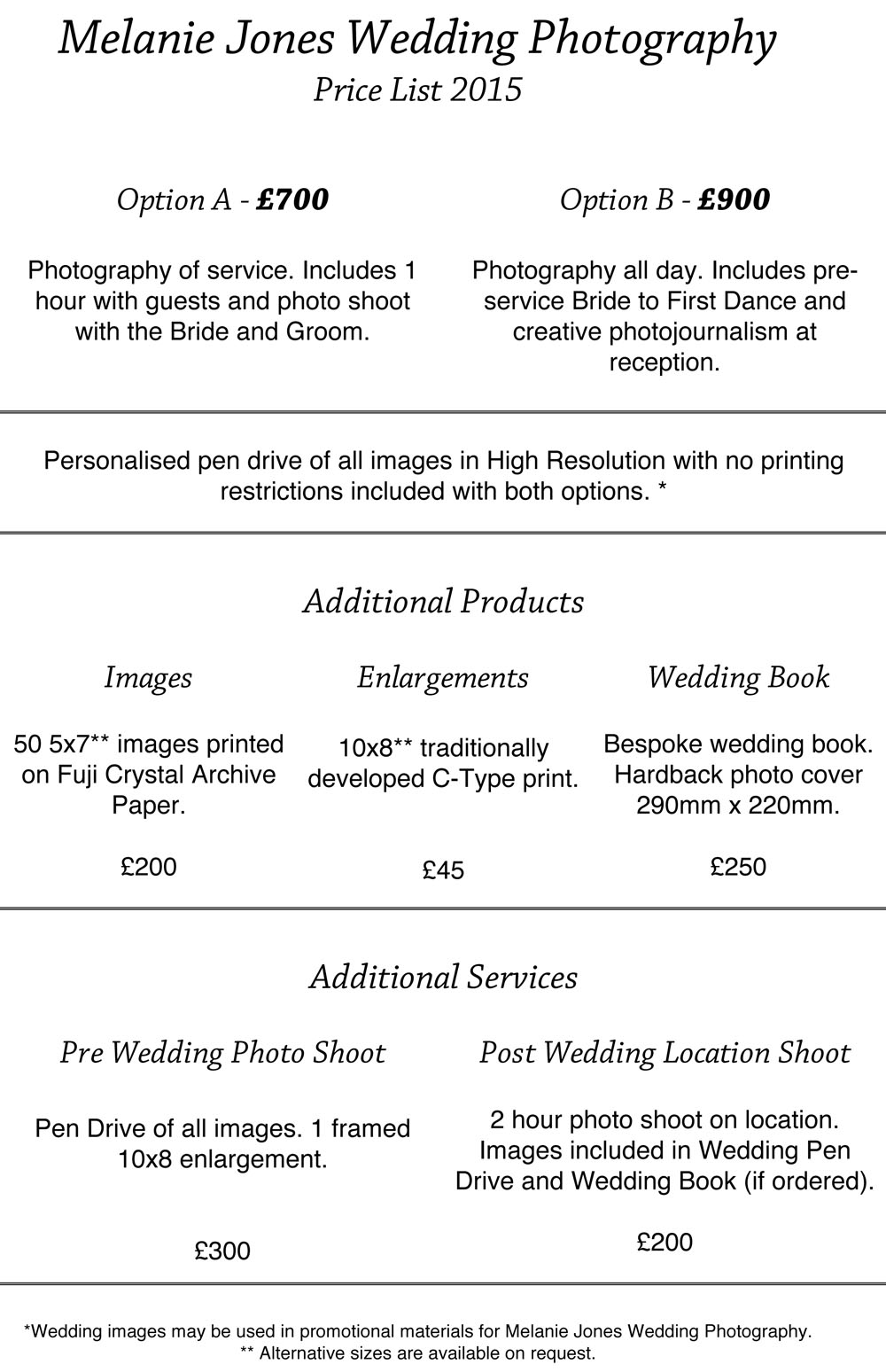 Wedding Photography prices 2015